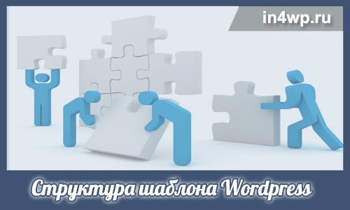 структура настройка редактирование шаблона wordpress