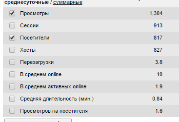 liveinternet статистика сайта