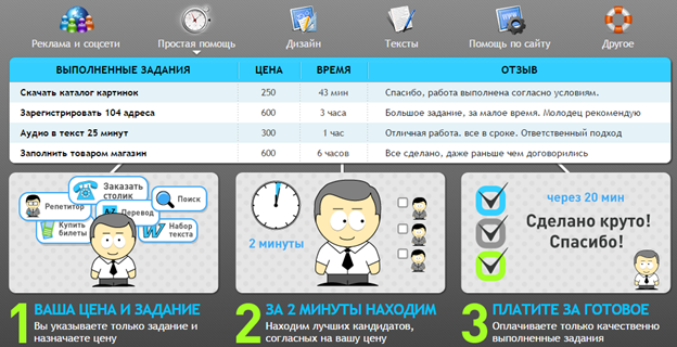 работа на workzilla