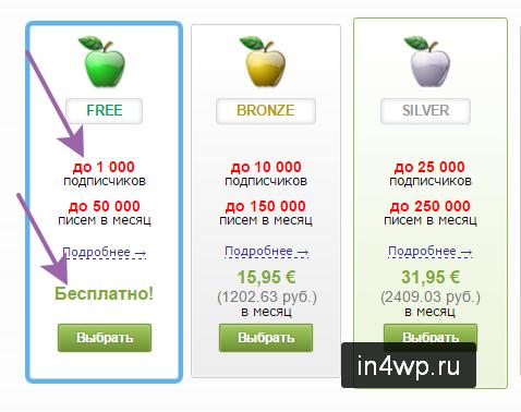 цена Justclick