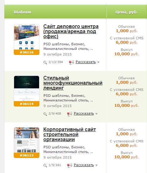 шаблоны сайтов на продажу